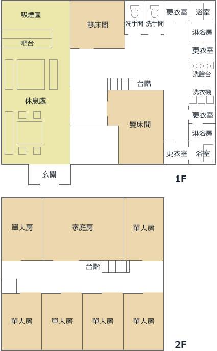 民宿 OUGIYA 房屋平面圖