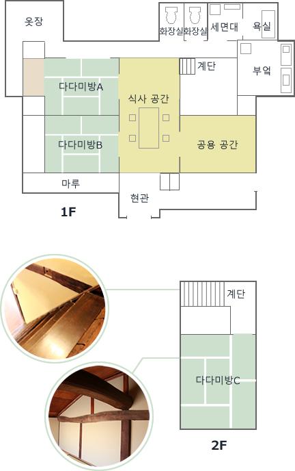 여관 호시쿠즈 방 타입